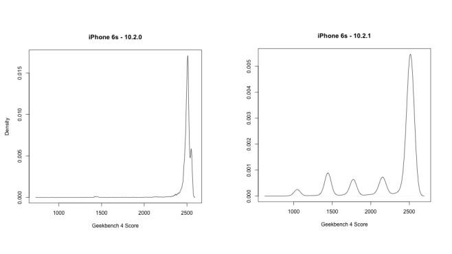 herausfinden wie alt iphone ist