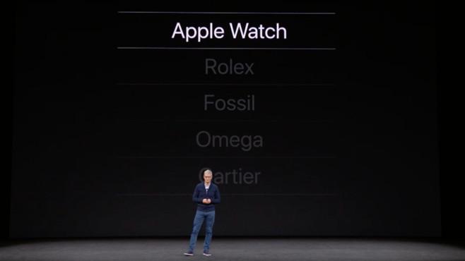 Apple Keynote ©Apple