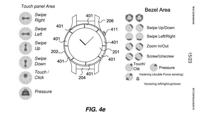 Huawei: Watch 3 offiziell angekündigt ©WIPO/Huawei