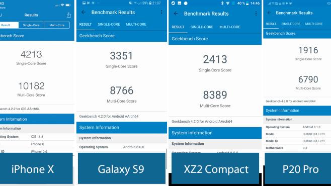 Apple vs. Samsung vs. Huawei vs. Sony: Welches Smartphones ist das schnellste? XXX ©COMPUTER BILD