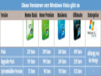 Kurs: Windows Vista Home Premium installieren und anpassen