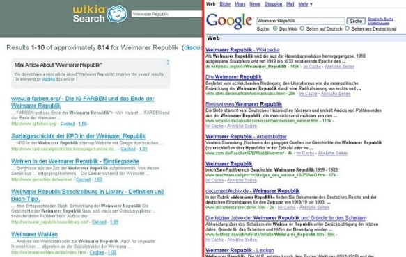 Vergleich. Wikia Search vs. Google Weimarer Republik
