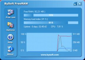 FreeRAM