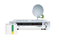 Die besten DVD-Recorder ©COMPUTER BILD