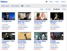 YouTube-HD-Videoportal