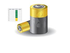 Die besten Akkus, Batterien und Ladegeräte ©© ordogz - Fotolia.com