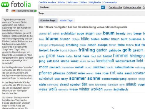 Tagcloud von Fotolia