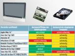 All-in-One-PCs Aufr�stm�glichkeiten