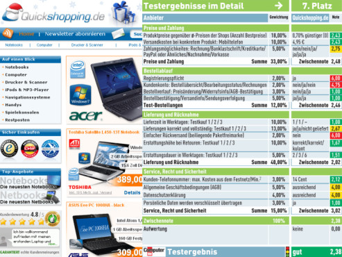 Quickshopping.de: Internet-Shop