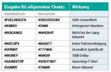 Alle Cheats im �berblick (4)