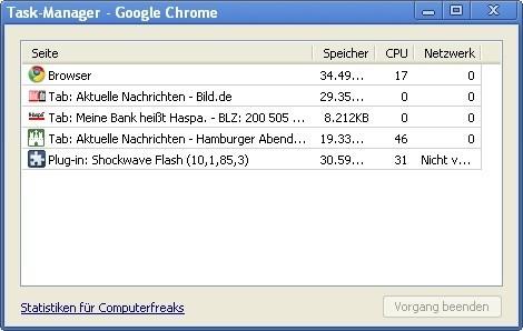 Google Chrome: Fehlerhafte Tabs über den Task-Manager schließen