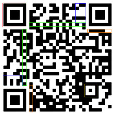 wissen alles ber qr codes computer bild. Black Bedroom Furniture Sets. Home Design Ideas
