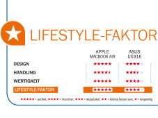 Lifestyle-Faktor � Asus UX31E-RY012V ©COMPUTER BILD