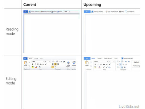Microsoft Word 15: Web-App © http://www.liveside.net/2012/06/11/exclusive-a-sneak-peek-at-office-web-apps-preview-coming-with-office-2013-and-a-new-logo/