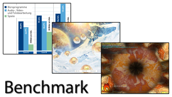 Benchmark-Grafik ©COMPUTER BILD