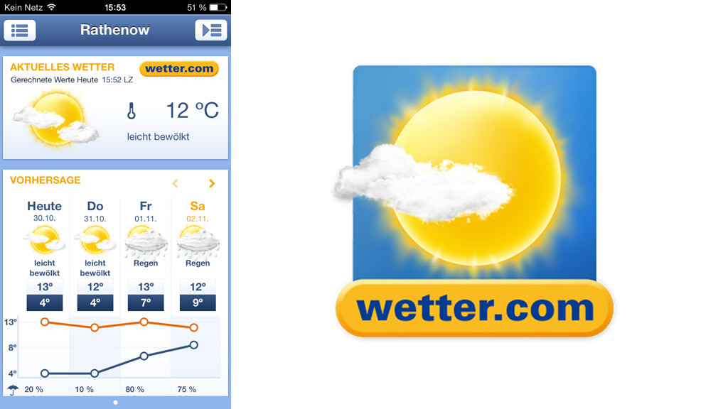 wetter comw
