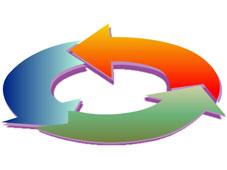 Symbol für einen Kreislauf ©COMPUTER BILD