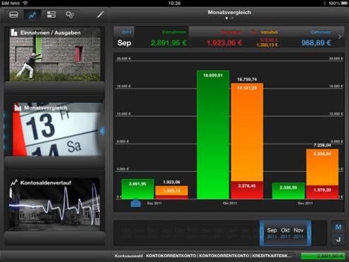 Finanzblick HD ©Buhl Data Service GmbH