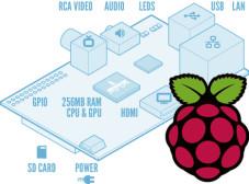 Raspberry Pi ©Raspberry Pi Foundation