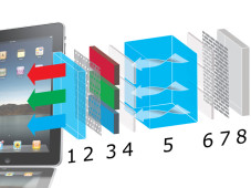 Aufbau LCD ©COMPUTER BILD
