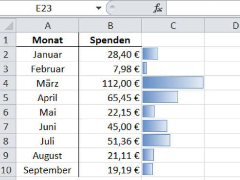 Schritt 10 ©Microsoft Excel 2010