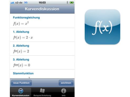 Kurvendiskussion online für Funktionen ©WP Wissensportal GmbH