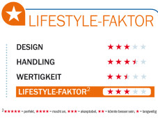 Lifestyle-Faktor Medion Lifetab S9512 ©COMPUTER BILD