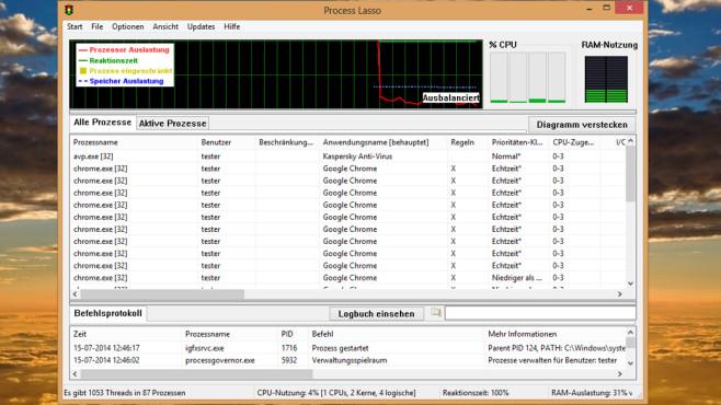 ProcessLasso: Chrome mehr Prozessorleistung zuweisen ©COMPUTER BILD