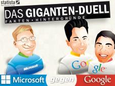 Microsoft vs. Google ©statista