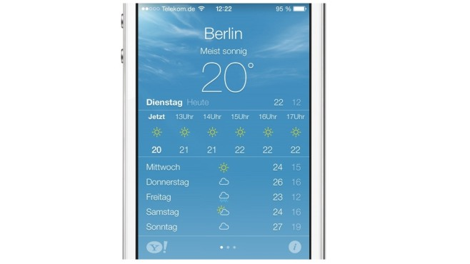iPhone Wetter Sensoren