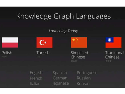 Knowledge Graph © COMPUTER BILD