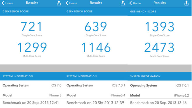 iPhone 5S Geekbench © COMPUTER BILD