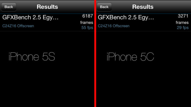 iPhone 5S GfxBench © COMPUTER BILD