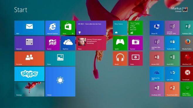 Microsoft Windows 8.1 ©COMPUTER BILD