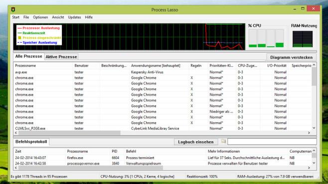 Process Lasso: Programme drosseln oder beschleunigen ©COMPUTER BILD