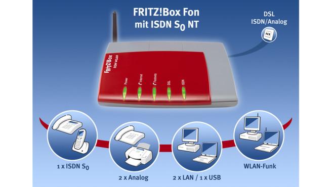FritzBox Fon WLAN 7050 ©AVM