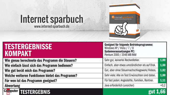 Platz 1 Web-Dienst: Buhl Tax Service © Buhl Data