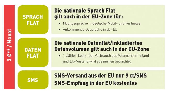 BASE EU Flatrate ©BASE