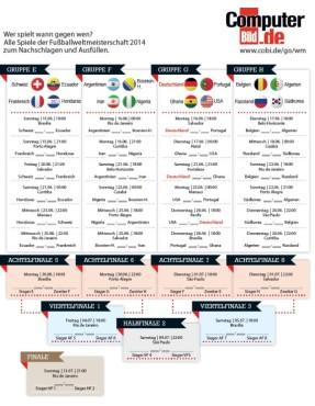 WM 2014 Spielplan ©COMPUTER BILD