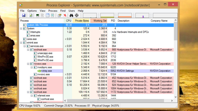 Alternativen: Process Explorer, Process Monitor © COMPUTER BILD