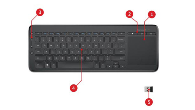 Microsoft All-in-One Media Keyboard © Microsoft
