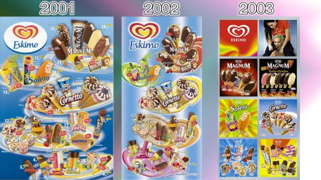 Eistafeln von Eskimo (Langnese): 2001 - 2003 ©Eskimo, Unilever
