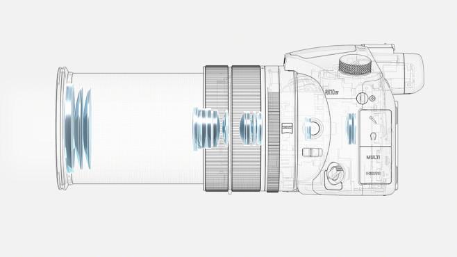 Sony Cyber-shot RX10 IV©Sony