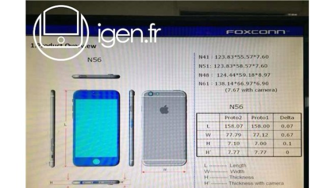 Apple iPhone 6: Zwei verschiedene Riesen ©iGen.fr