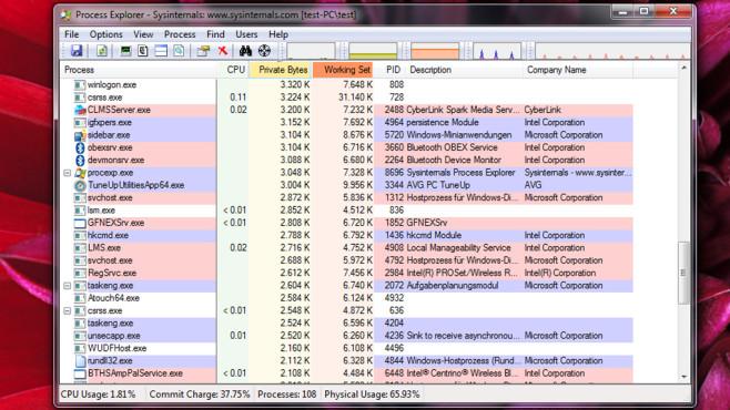 Process Explorer: Laufende Programme überwachen ©COMPUTER BILD