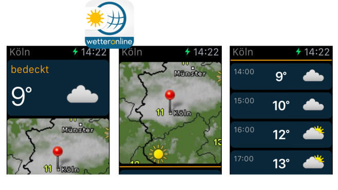 Wetter Online ©WetterOnline - Meteorologische Dienstleistungen GmbH