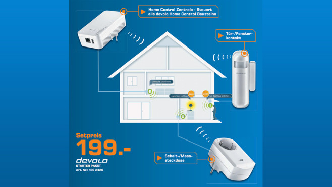 devolo Home Control Starter Kit ©Saturn