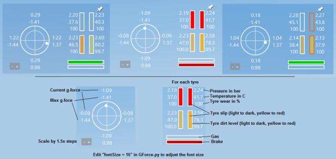 Assetto Corsa: G-Force and Tyre Data ©Kunos Simulazioni