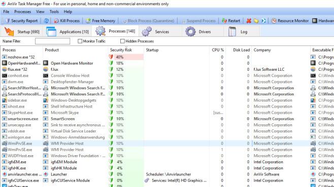 AnVir Task Manager Free: Der bessere Task-Manager ©COMPUTER BILD