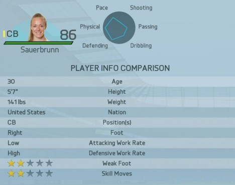 FIFA 16: Beste Frauen © EA Sports